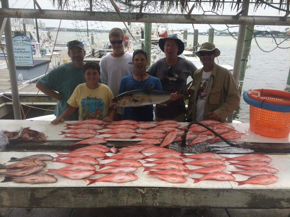Hot Spots Report for Pensacola Fishing Charters December 2014